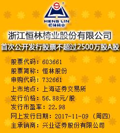 恒林股份今日申购发行价格为56.