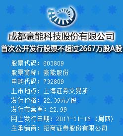 豪能股份今日申购发行价格为22.