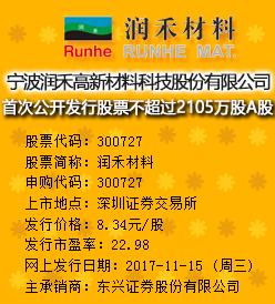 润禾材料今日申购发行价格为8.3