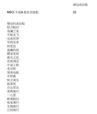 234只A股被纳入MSCI指数体系