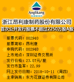 昂利康今日申购 发行价格为23.07元/股