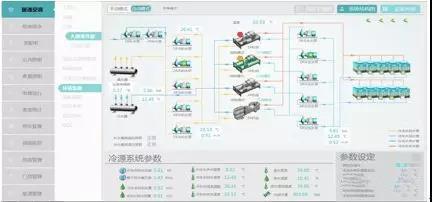 东华基于物联网的医院建筑智能化和能耗管理系统