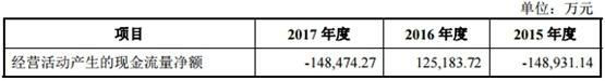 红塔证券IPO舆情监测
