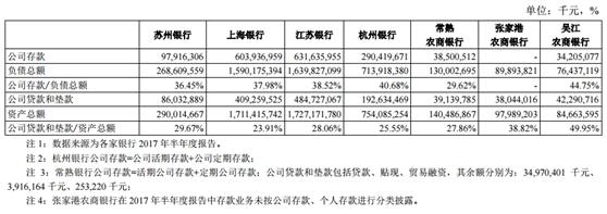 苏州银行IPO舆情监测