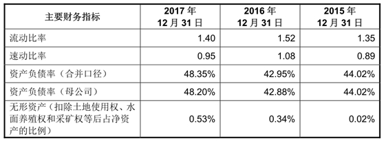 国茂股份IPO舆情监测