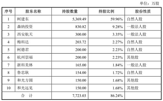 柯力传感IPO舆情监测