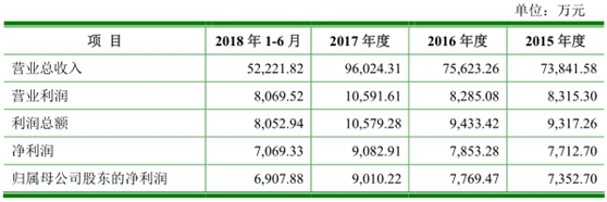 海星股份IPO舆情监测