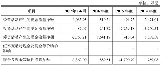 中孚泰IPO舆情监测