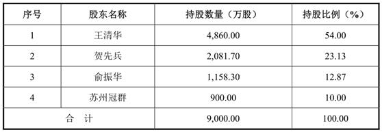 八方电气IPO舆情监测