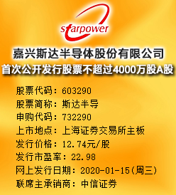 斯达半导今日申购 发行价格为12.74元/股