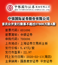 中银证券今日申购 发行价格为5.47元/股