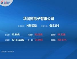 华润微电子成功挂牌上市科创板迎