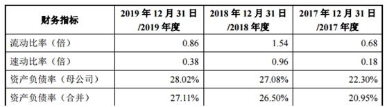 晓鸣农牧IPO基本情况