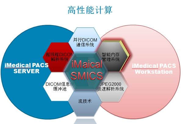 力拓市场,砥砺前行 |东华医为中标西藏自治区人民医院全院级PACS项目