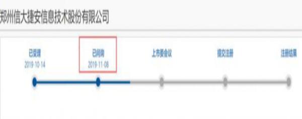 信大捷安IPO舆情监测