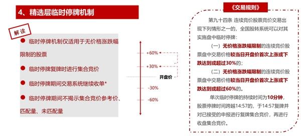 新三板交易制度与投资者适当性制度解析