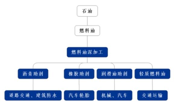 博汇股份今日于深交所创业板成功上市