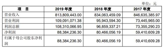 上海沿浦网上路演 力争成为国内汽车零部件产业的核心供应商
