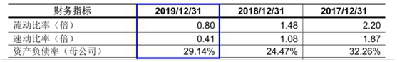毛利率远低同行 市占率不足1% 千味央厨IPO压力山大