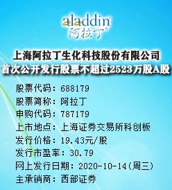 阿拉丁今日申购 发行价格为19.43元/股
