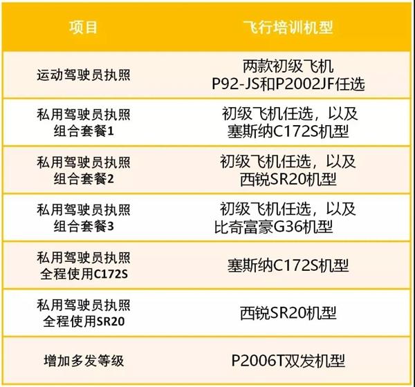东方时尚热烈庆祝人民空军71岁生日!