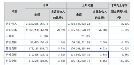 【季报解读】精选层首批挂牌企业现如何?