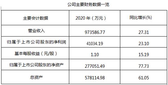 起帆电缆:年报业绩突出 高端特种电线电缆领域值得期待