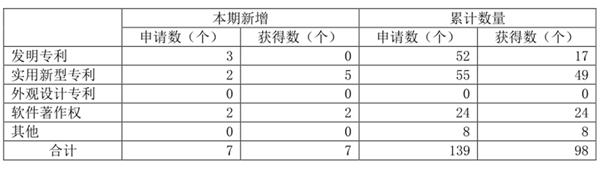 江苏北人上半年实现营收2.01亿元 行业景气度高业绩有望先蹲后跳